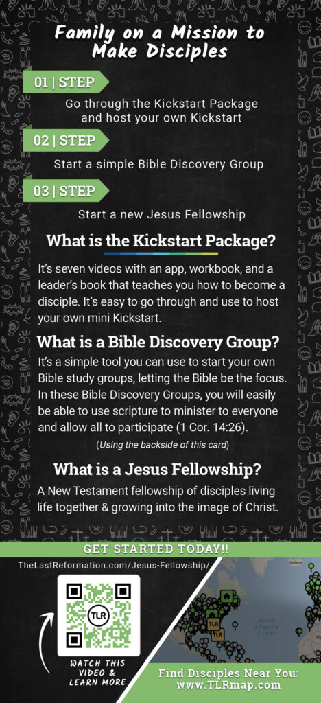 Front card of the Jesus fellowship Card